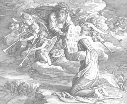 Тест Заповеди Божии  azbykaru